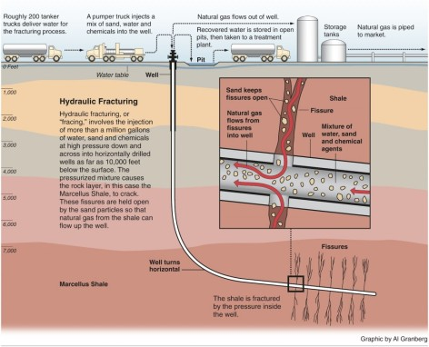 Fracking -Diagram-2